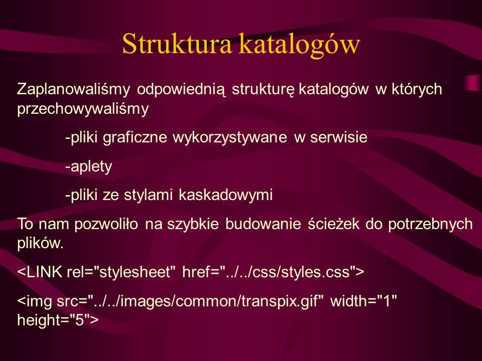 Struktura katalogówZaplanowaliśmy odpowiednią strukturę katalogów w których przechowywaliśmy. -pliki graficzne wykorzystywane w serwisie.