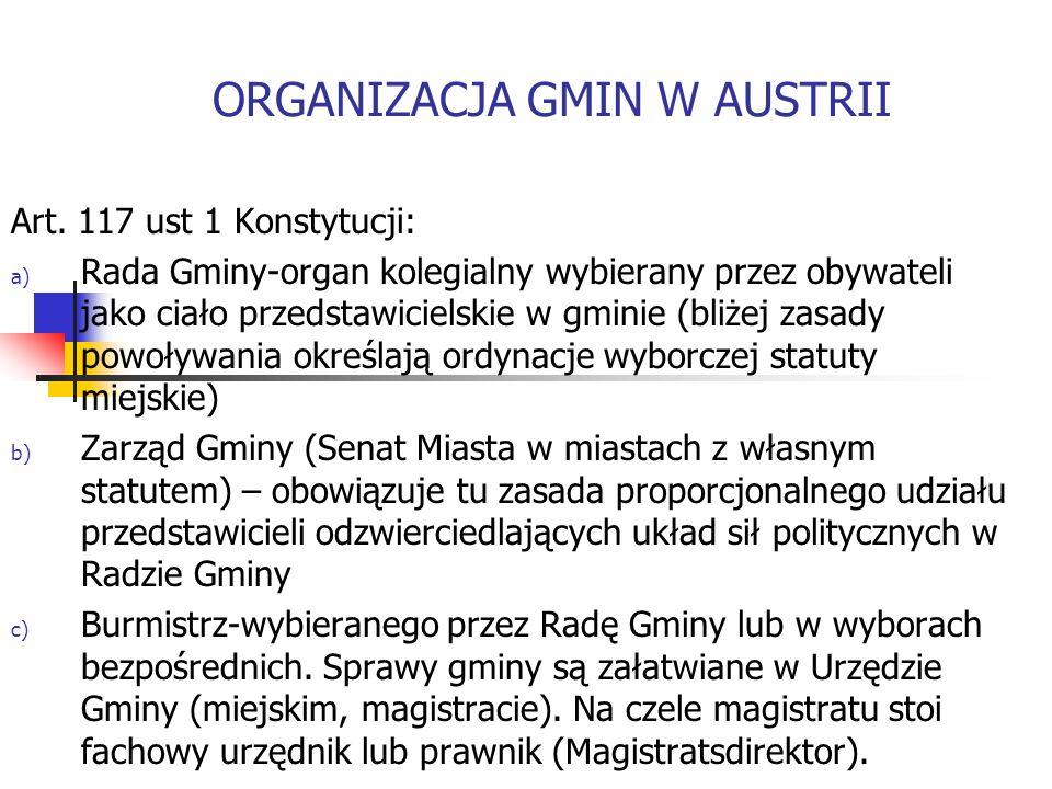 ORGANIZACJA GMIN W AUSTRII