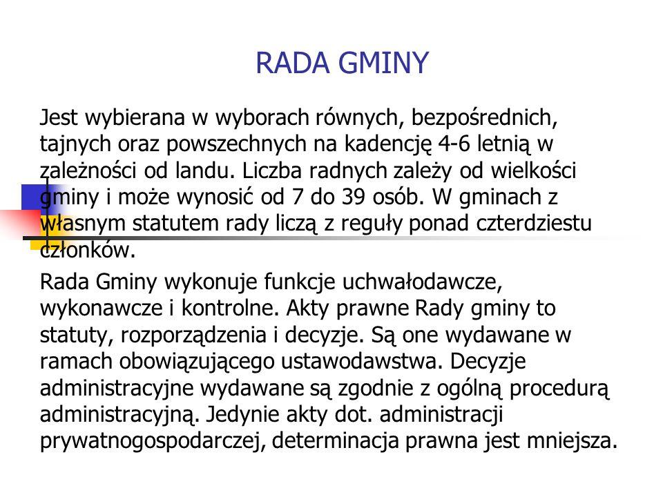 RADA GMINY