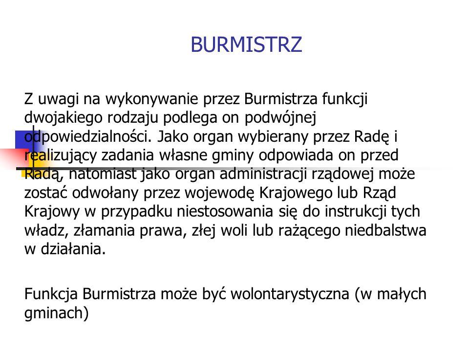 BURMISTRZ
