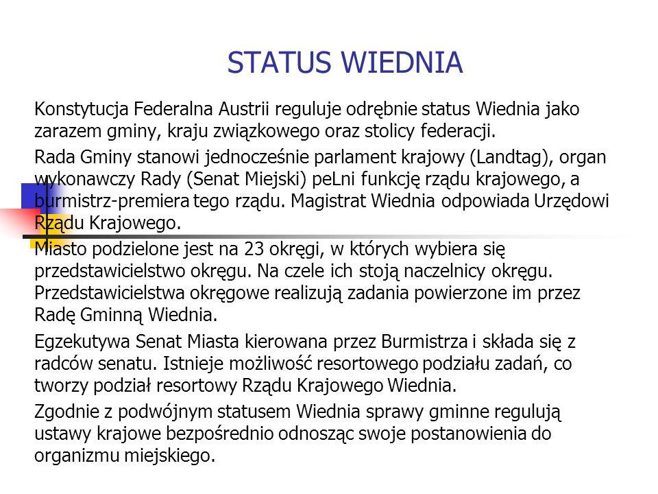 STATUS WIEDNIAKonstytucja Federalna Austrii reguluje odrębnie status Wiednia jako zarazem gminy, kraju związkowego oraz stolicy federacji.