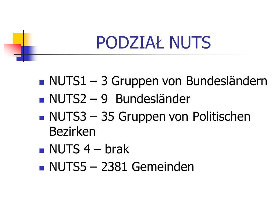 PODZIAŁ NUTS NUTS1 – 3 Gruppen von Bundesländern