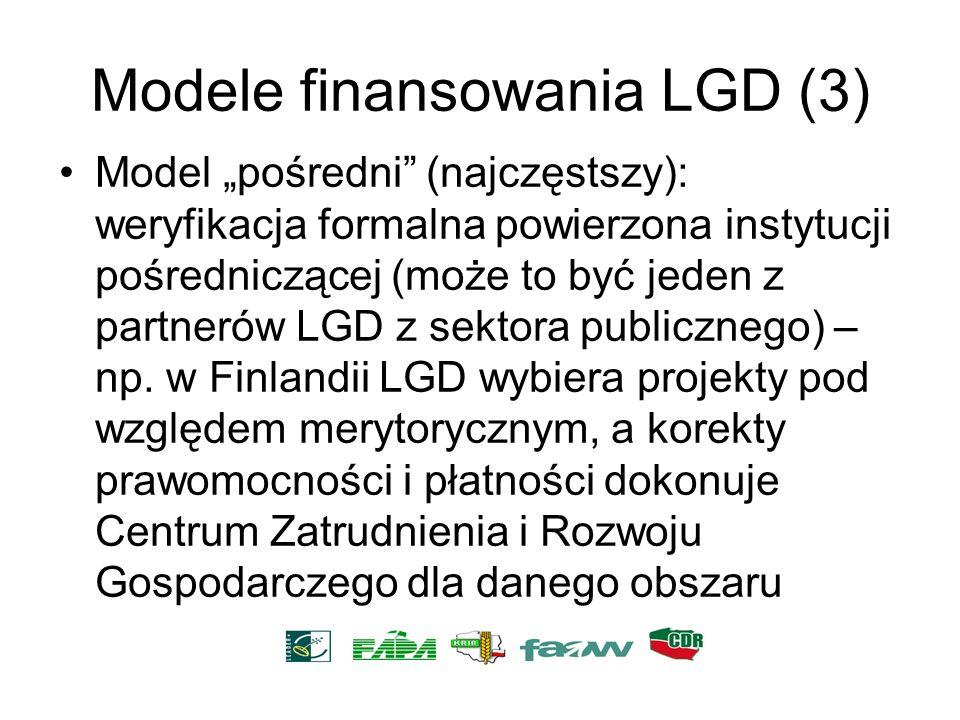 Modele finansowania LGD (3)