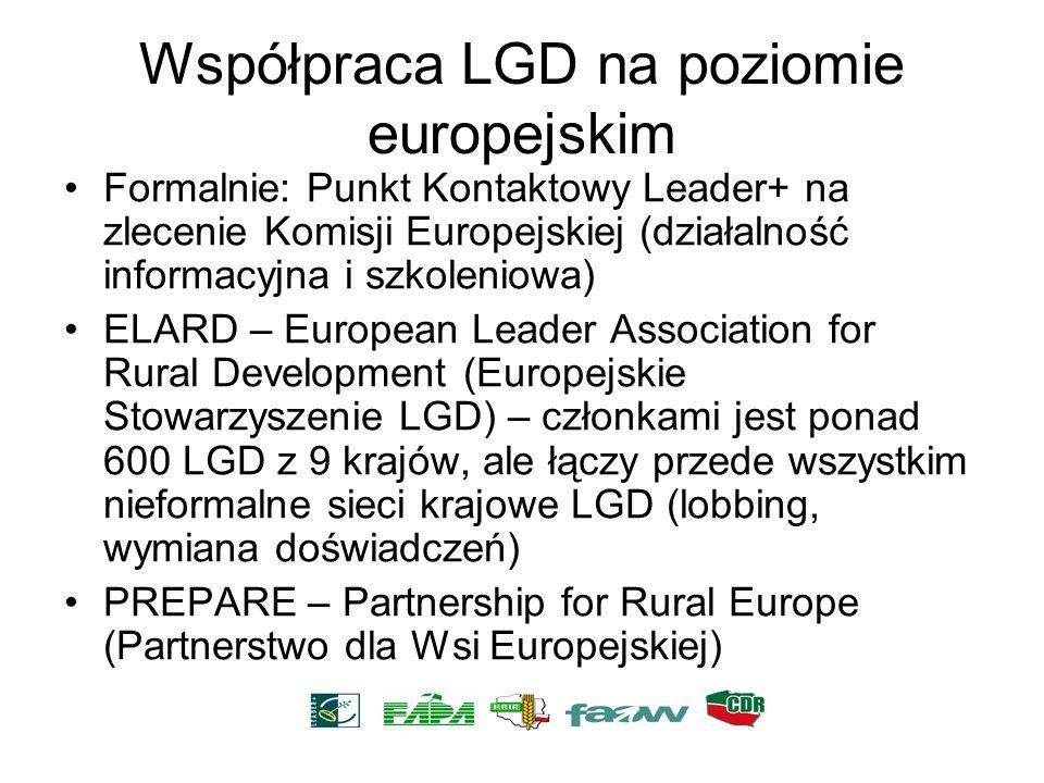 Współpraca LGD na poziomie europejskim