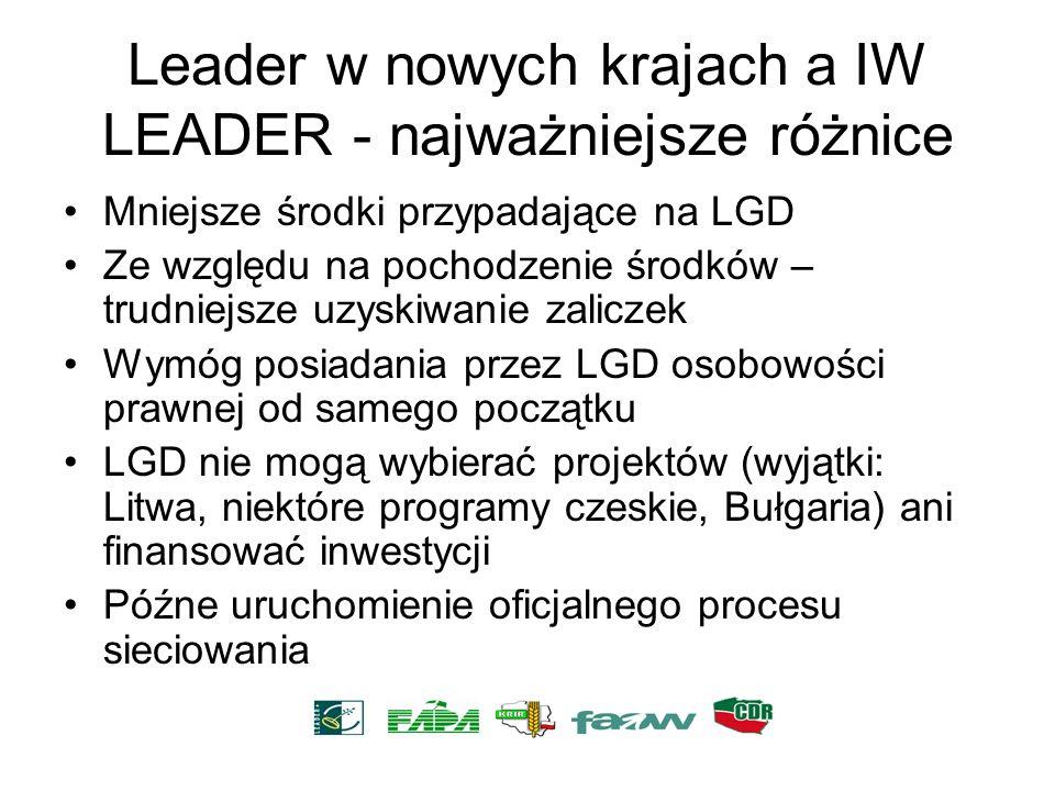 Leader w nowych krajach a IW LEADER - najważniejsze różnice