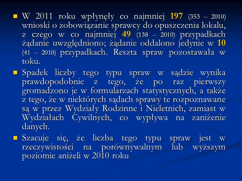 W 2011 roku wpłynęły co najmniej 197 (353 – 2010) wnioski o zobowiązanie sprawcy do opuszczenia lokalu, z czego w co najmniej 49 (138 – 2010) przypadkach żądanie uwzględniono; żądanie oddalono jedynie w 10 (41 – 2010) przypadkach. Reszta spraw pozostawała w toku.