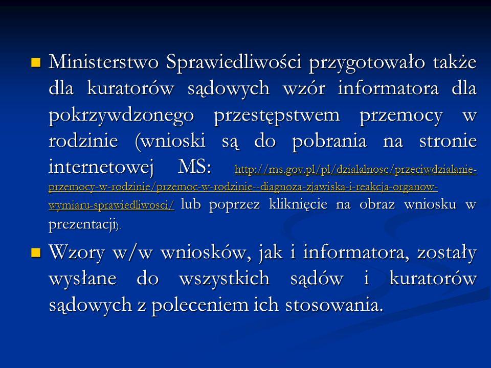 Ministerstwo Sprawiedliwości przygotowało także dla kuratorów sądowych wzór informatora dla pokrzywdzonego przestępstwem przemocy w rodzinie (wnioski są do pobrania na stronie internetowej MS: http://ms.gov.pl/pl/dzialalnosc/przeciwdzialanie-przemocy-w-rodzinie/przemoc-w-rodzinie--diagnoza-zjawiska-i-reakcja-organow-wymiaru-sprawiedliwosci/ lub poprzez kliknięcie na obraz wniosku w prezentacji).