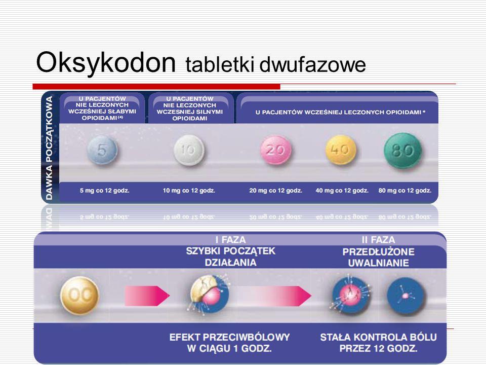 Oksykodon tabletki dwufazowe