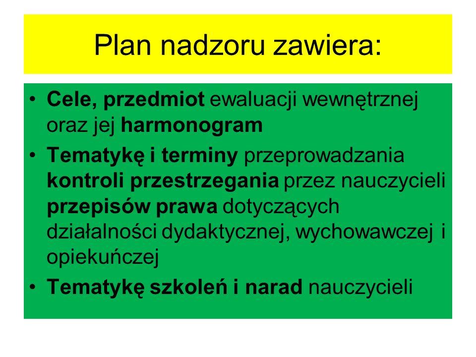 Plan nadzoru zawiera: Cele, przedmiot ewaluacji wewnętrznej oraz jej harmonogram.