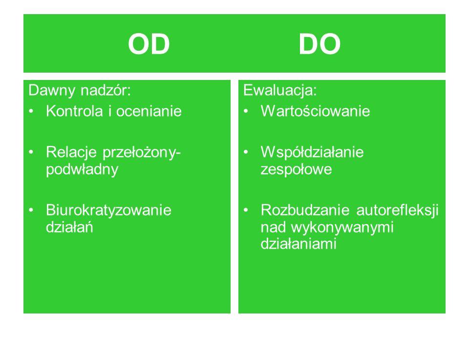 OD DO Dawny nadzór: Kontrola i ocenianie Relacje przełożony-podwładny