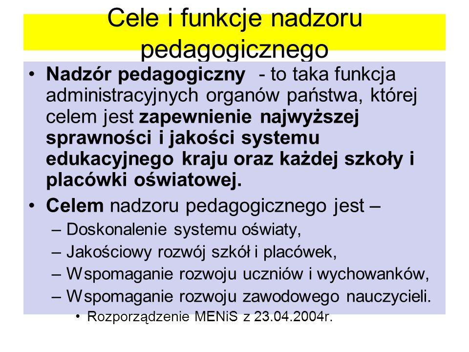 Cele i funkcje nadzoru pedagogicznego