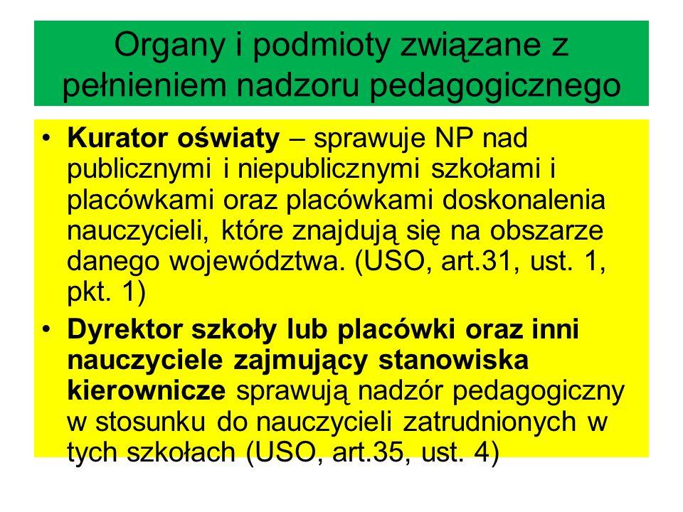 Organy i podmioty związane z pełnieniem nadzoru pedagogicznego