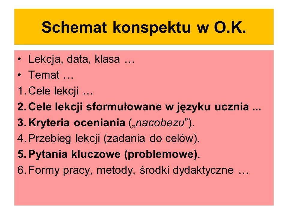 Schemat konspektu w O.K. Lekcja, data, klasa … Temat … Cele lekcji …