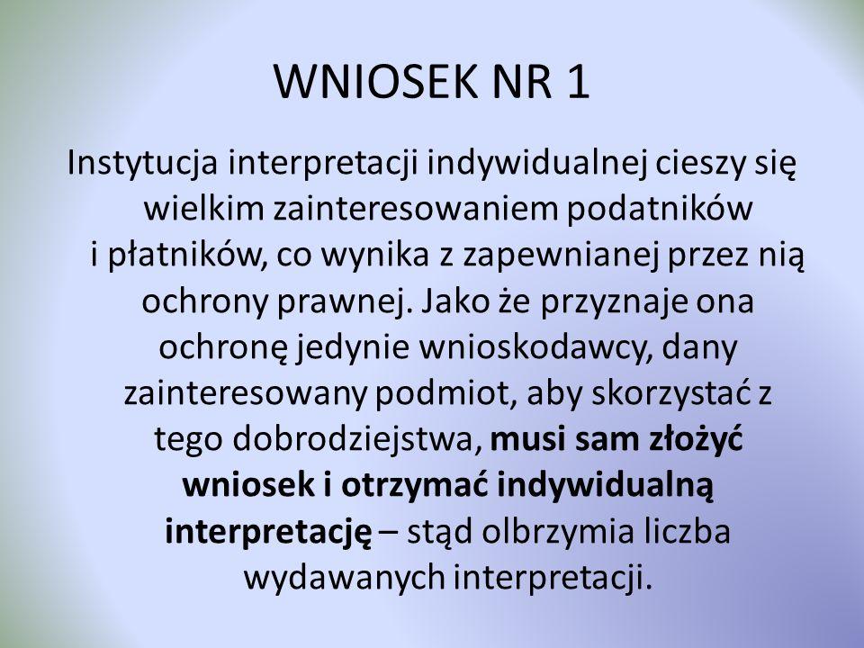 WNIOSEK NR 1