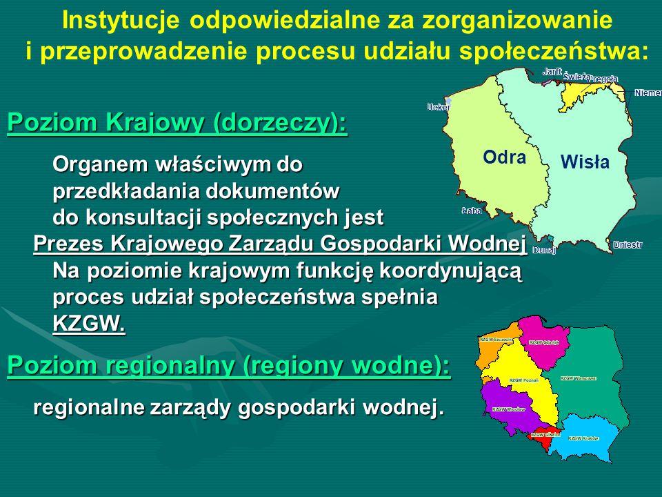 Poziom Krajowy (dorzeczy):