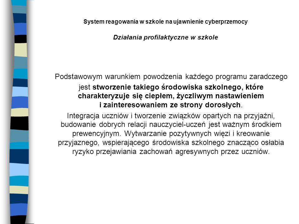 System reagowania w szkole na ujawnienie cyberprzemocy Działania profilaktyczne w szkole