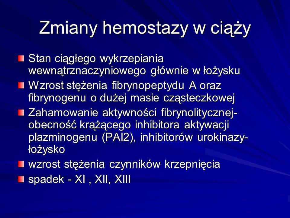 Zmiany hemostazy w ciąży
