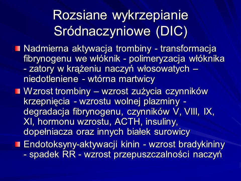 Rozsiane wykrzepianie Sródnaczyniowe (DIC)