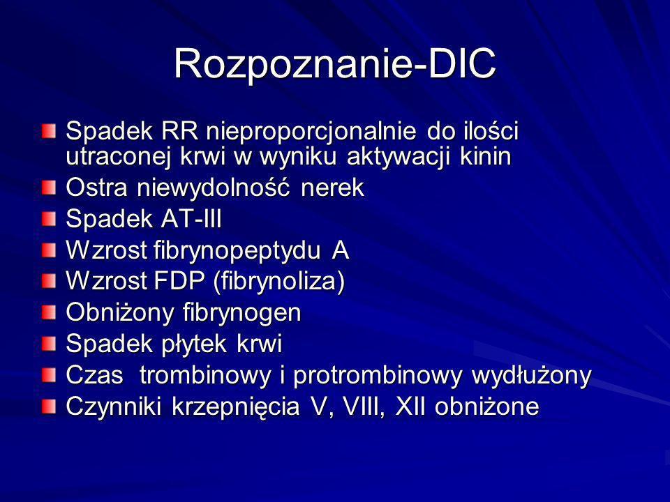 Rozpoznanie-DIC Spadek RR nieproporcjonalnie do ilości utraconej krwi w wyniku aktywacji kinin. Ostra niewydolność nerek.