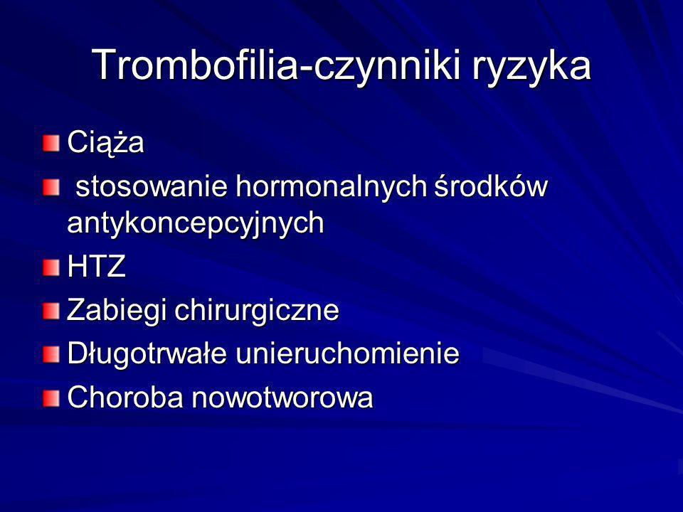 Trombofilia-czynniki ryzyka