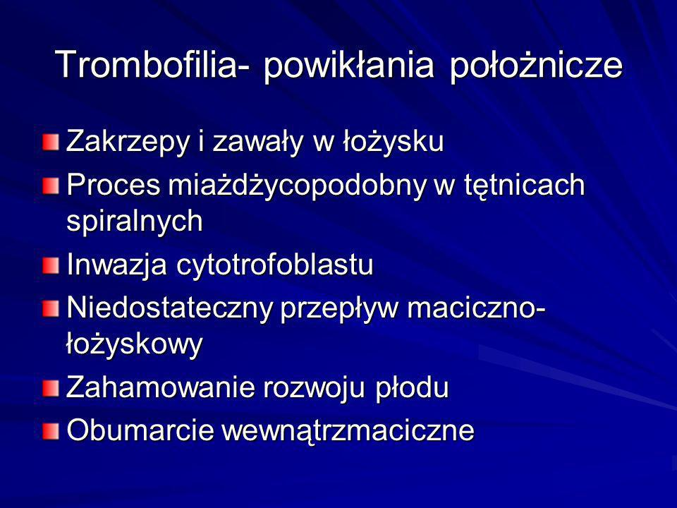 Trombofilia- powikłania położnicze