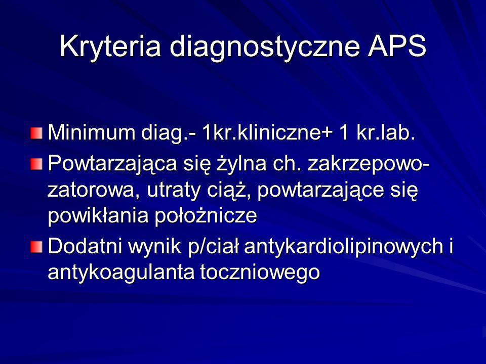 Kryteria diagnostyczne APS