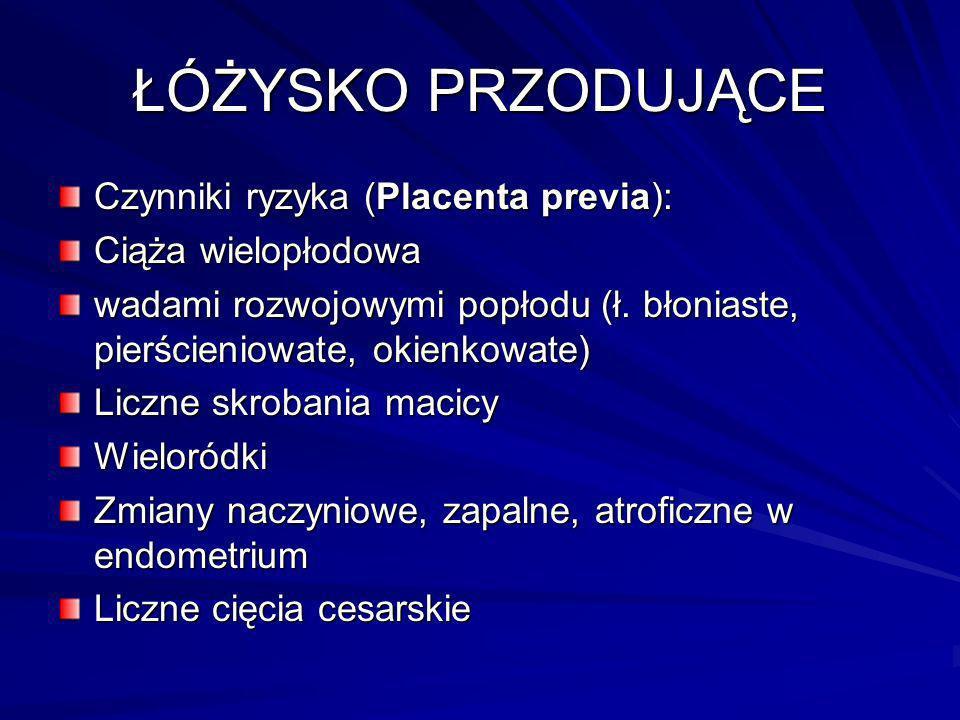 ŁÓŻYSKO PRZODUJĄCE Czynniki ryzyka (Placenta previa):