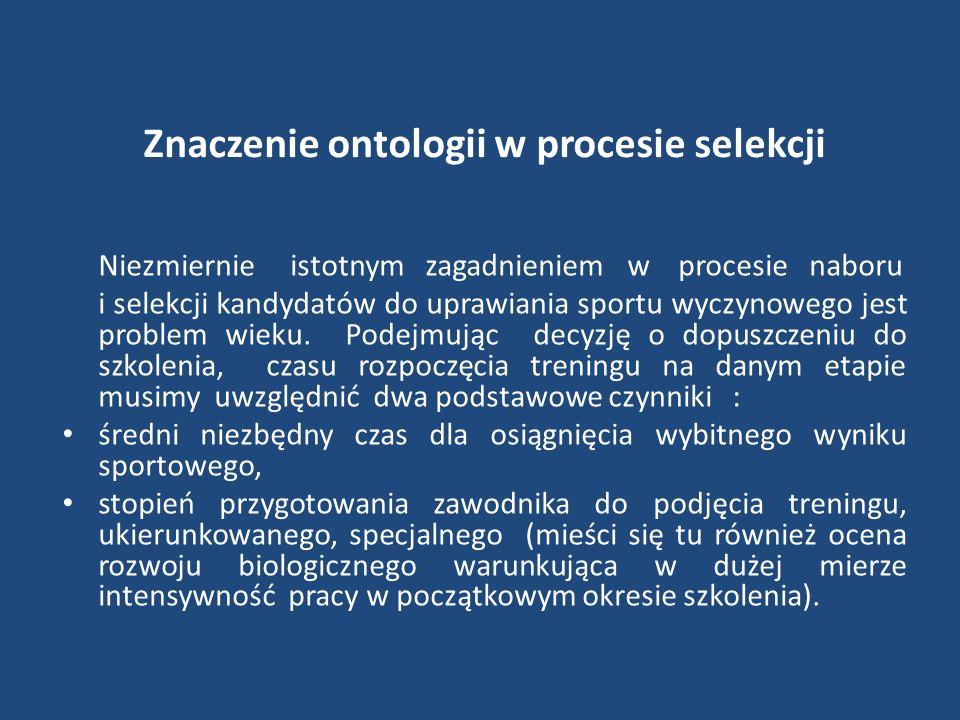 Znaczenie ontologii w procesie selekcji