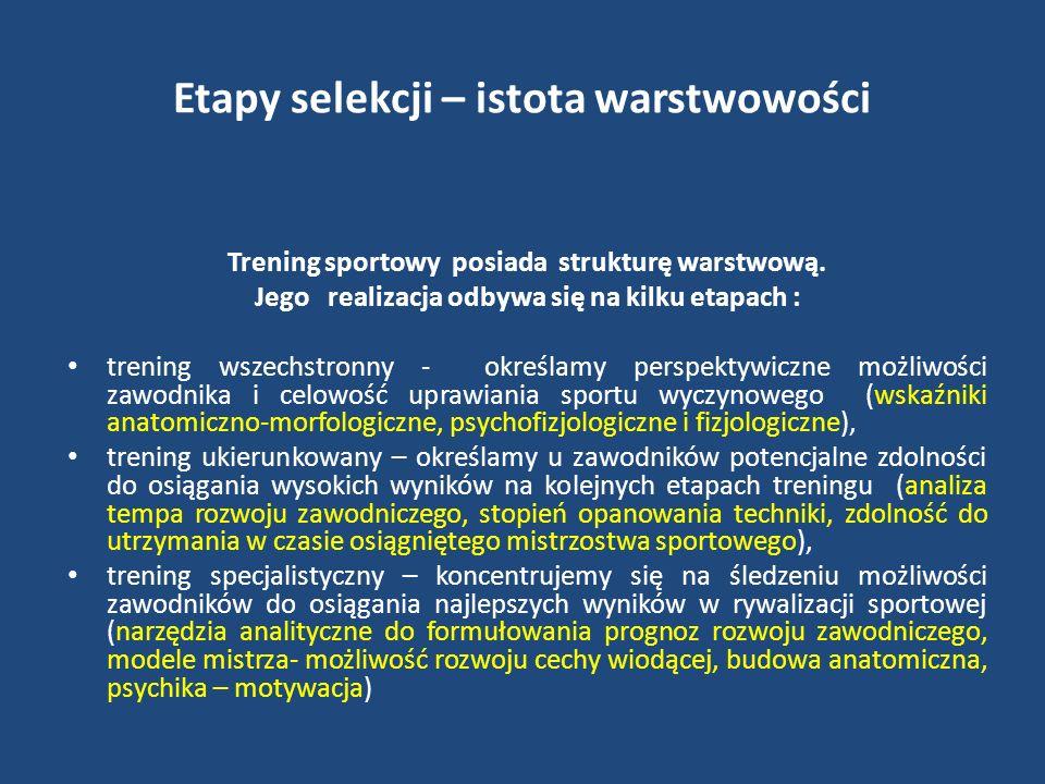 Etapy selekcji – istota warstwowości