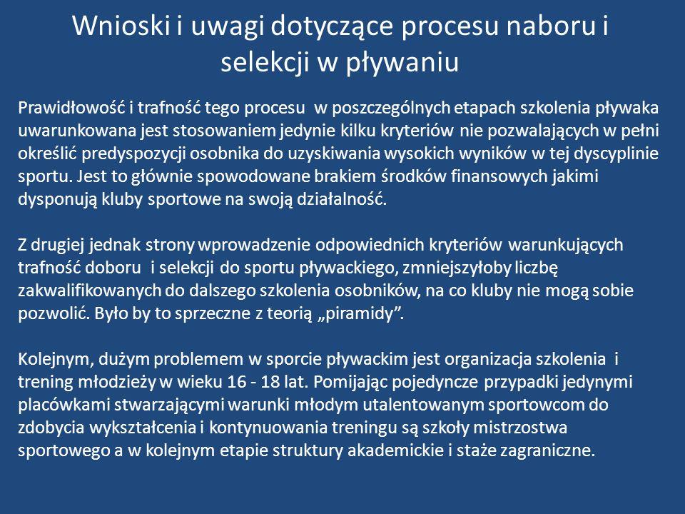 Wnioski i uwagi dotyczące procesu naboru i selekcji w pływaniu