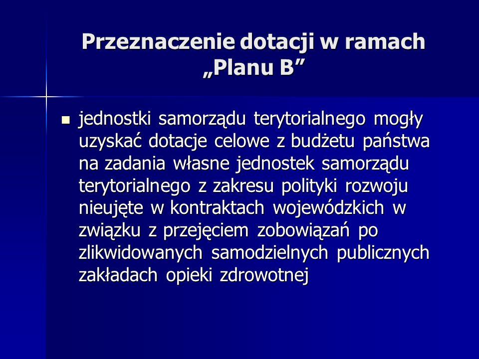 """Przeznaczenie dotacji w ramach """"Planu B"""
