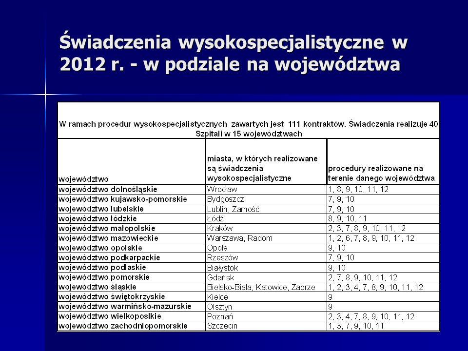 Świadczenia wysokospecjalistyczne w 2012 r. - w podziale na województwa