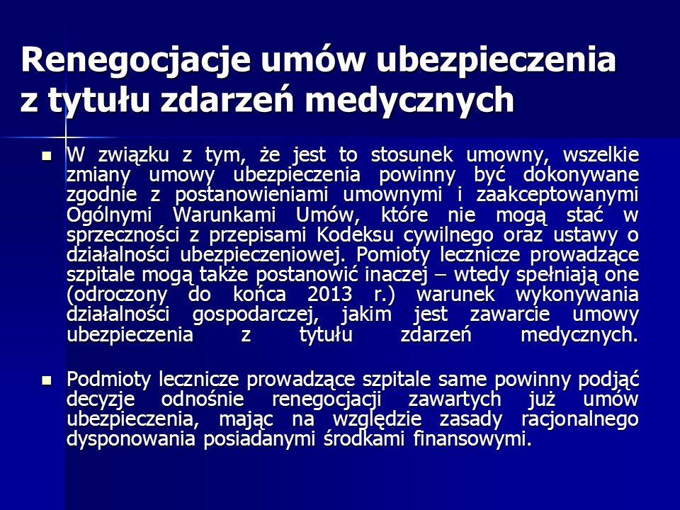 Renegocjacje umów ubezpieczenia z tytułu zdarzeń medycznych
