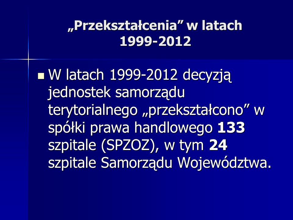 """""""Przekształcenia w latach 1999-2012"""