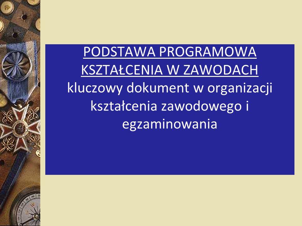 PODSTAWA PROGRAMOWA KSZTAŁCENIA W ZAWODACH kluczowy dokument w organizacji kształcenia zawodowego i egzaminowania