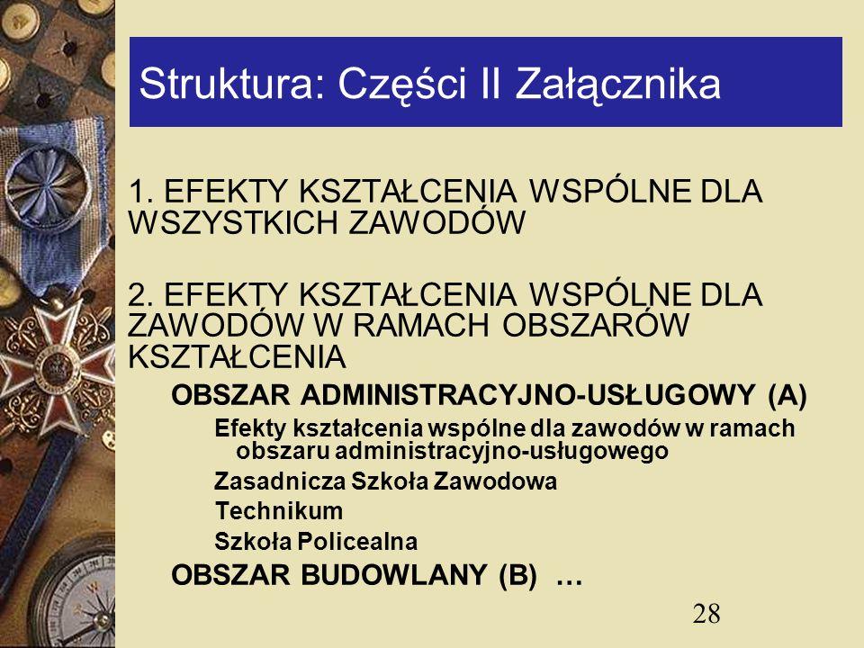 Struktura: Części II Załącznika
