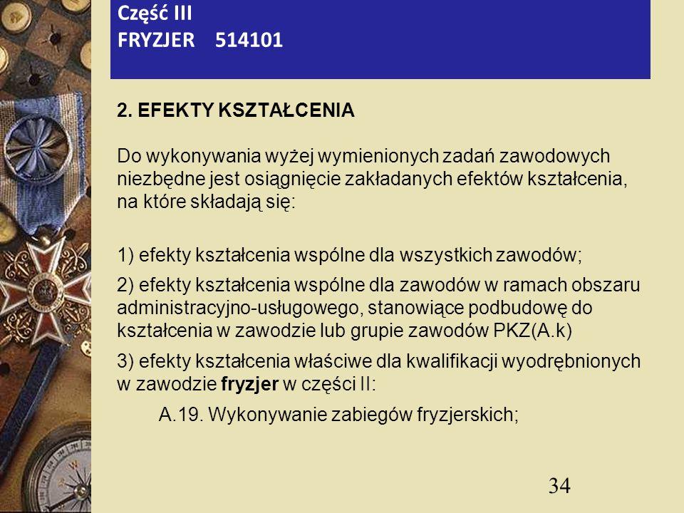 Część III FRYZJER 514101.