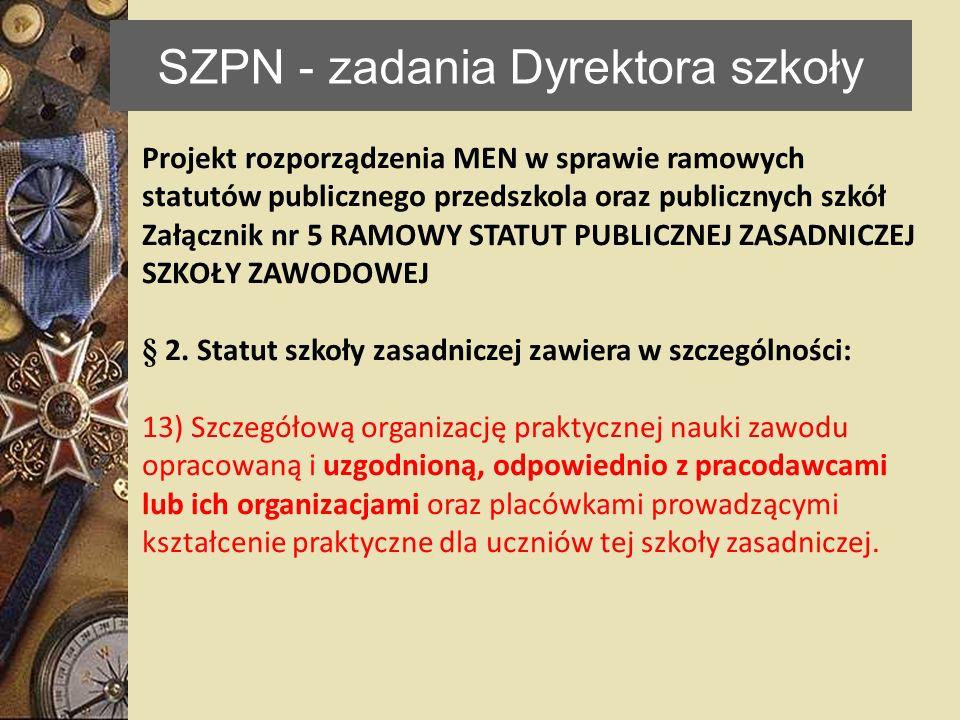 SZPN - zadania Dyrektora szkoły
