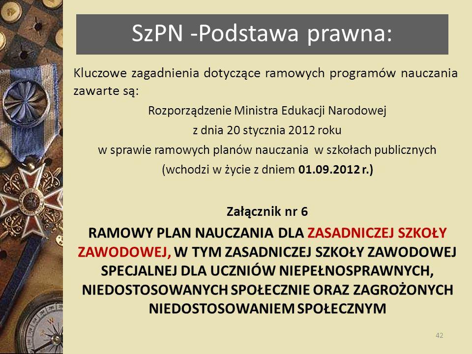 SzPN -Podstawa prawna: