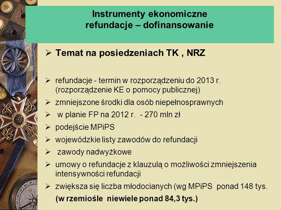 Instrumenty ekonomiczne refundacje – dofinansowanie