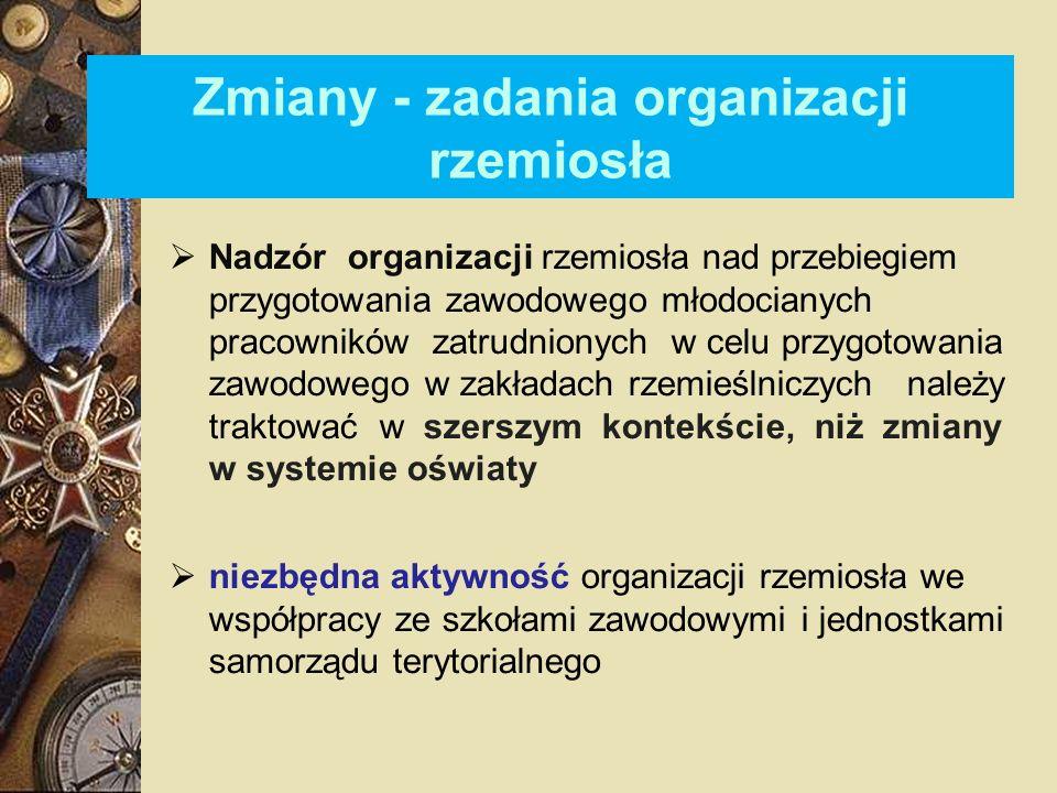 Zmiany - zadania organizacji rzemiosła
