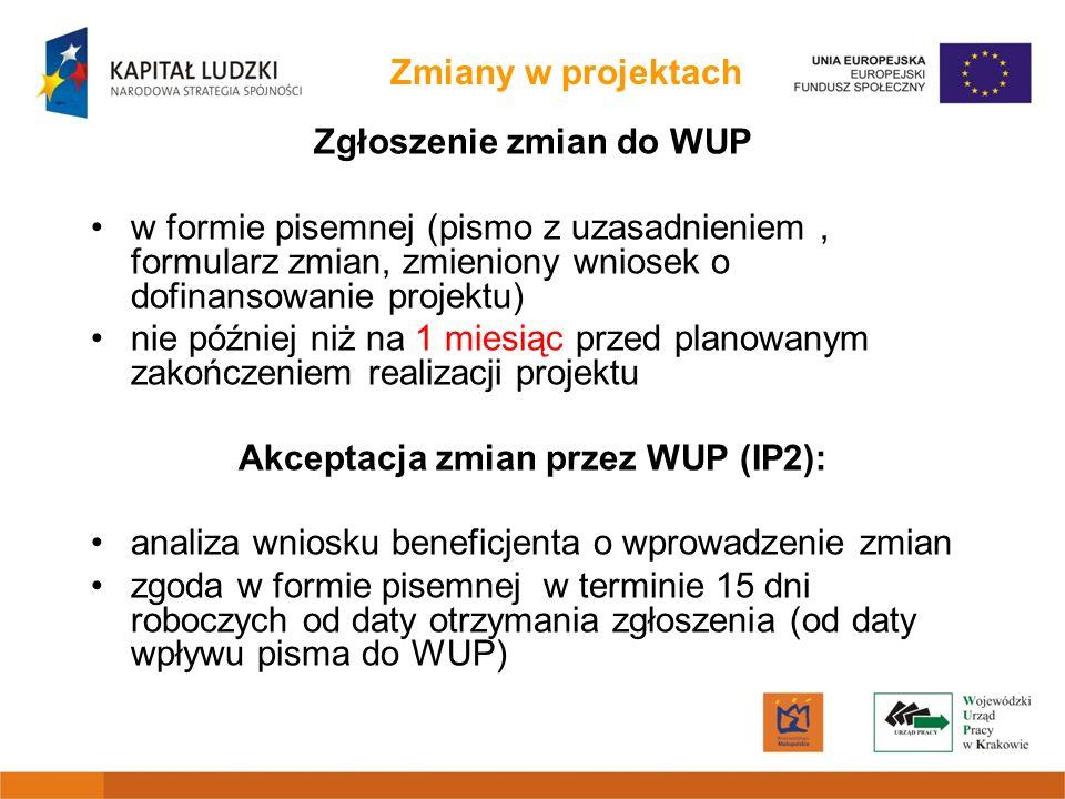 Zgłoszenie zmian do WUP Akceptacja zmian przez WUP (IP2):