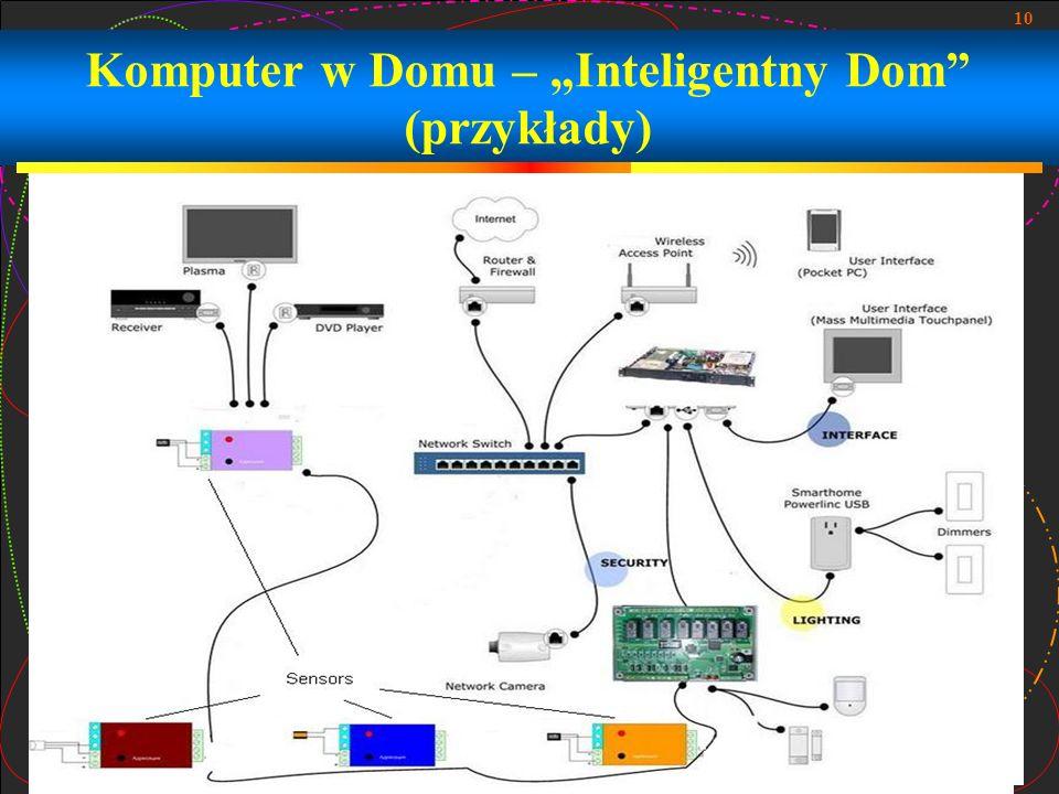 """Komputer w Domu – """"Inteligentny Dom (przykłady)"""