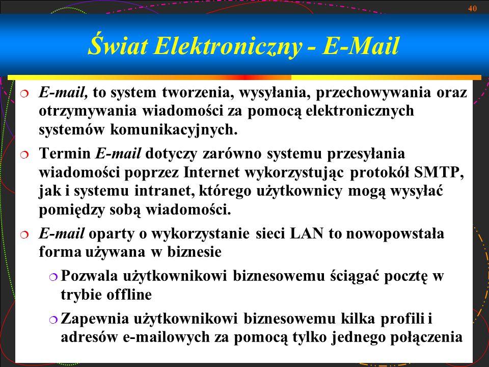 Świat Elektroniczny - E-Mail