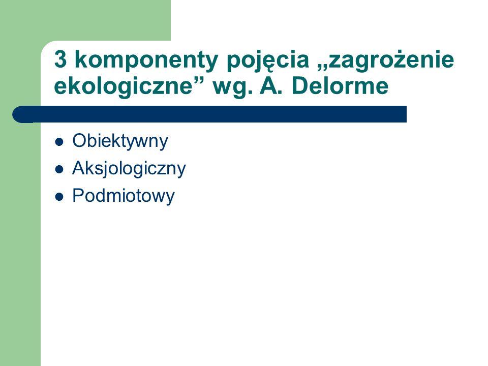 """3 komponenty pojęcia """"zagrożenie ekologiczne wg. A. Delorme"""