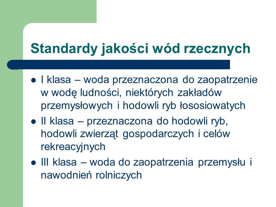 Standardy jakości wód rzecznych