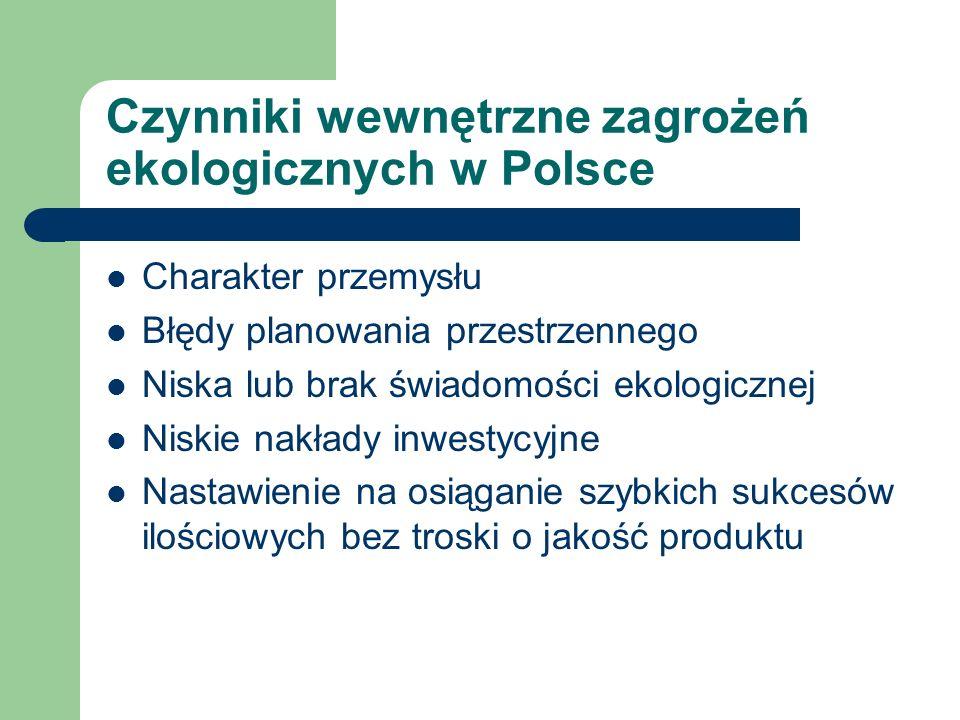 Czynniki wewnętrzne zagrożeń ekologicznych w Polsce