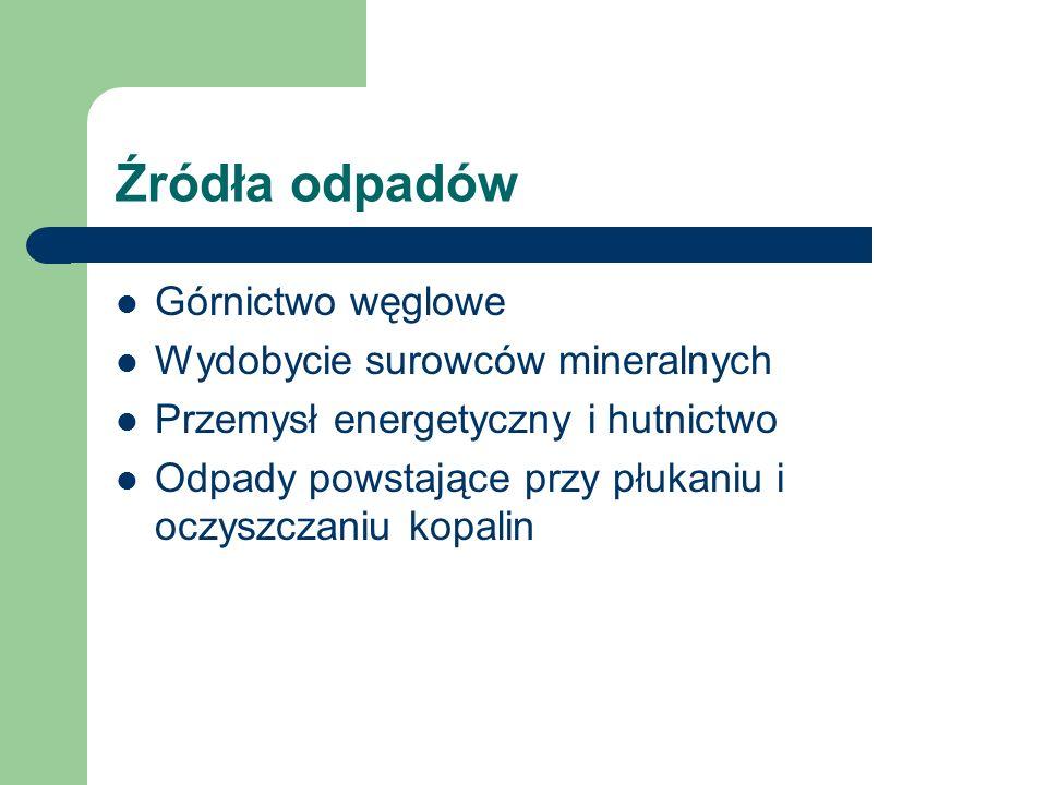 Źródła odpadów Górnictwo węglowe Wydobycie surowców mineralnych
