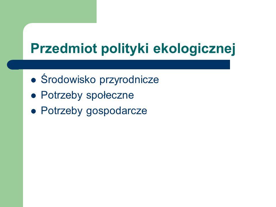 Przedmiot polityki ekologicznej