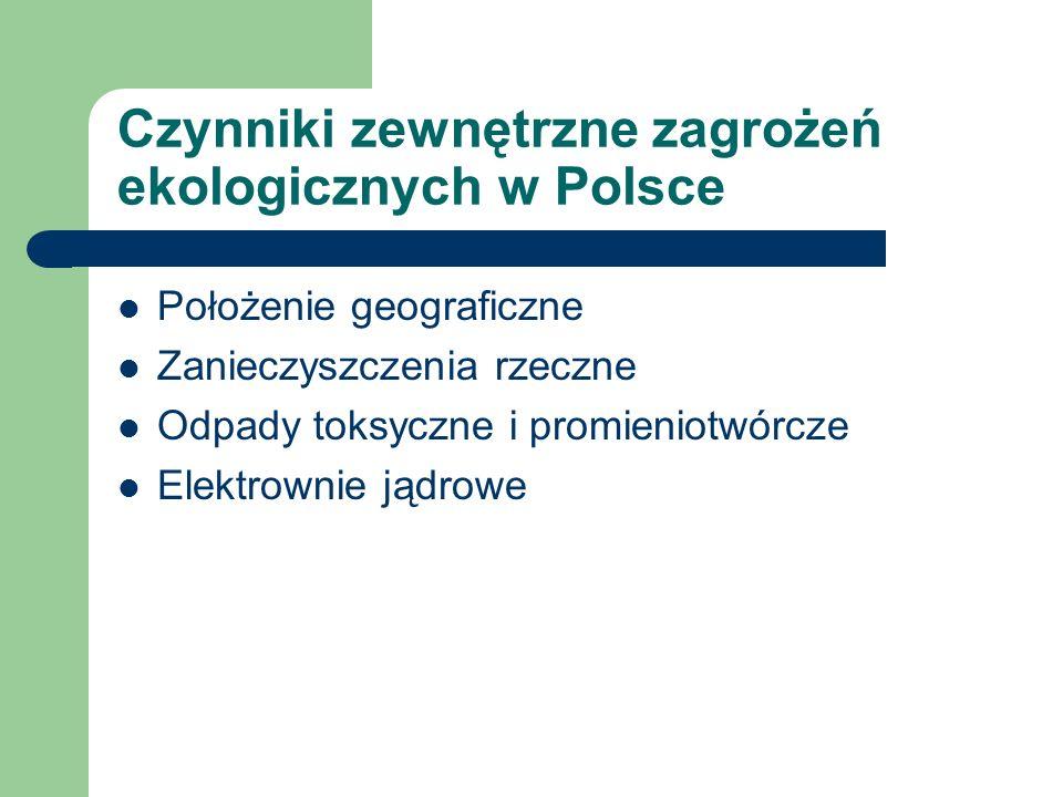 Czynniki zewnętrzne zagrożeń ekologicznych w Polsce